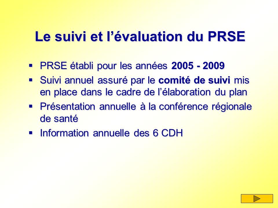 Le suivi et lévaluation du PRSE PRSE établi pour les années 2005 - 2009 PRSE établi pour les années 2005 - 2009 Suivi annuel assuré par le comité de s