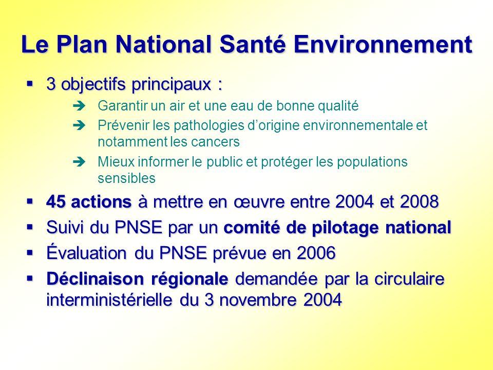 Le Plan National Santé Environnement 3 objectifs principaux : 3 objectifs principaux : Garantir un air et une eau de bonne qualité Prévenir les pathol
