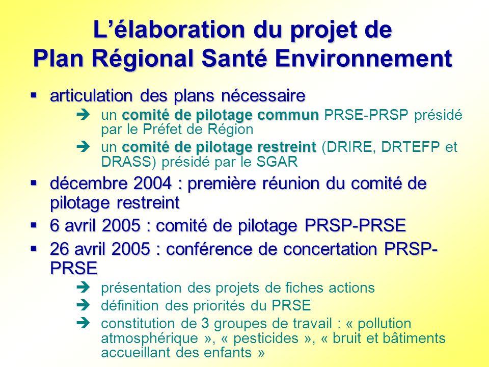 Les actions prioritaires spécifiques au projet de PRSE Priorités définies en considérant : Priorités définies en considérant : les priorités du PNSE le contexte régional les attentes des participants de la conférence de concertation (26 avril 2005)