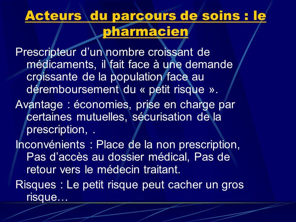 Acteurs du parcours de soins : le pharmacien Prescripteur dun nombre croissant de médicaments, il fait face à une demande croissante de la population face au déremboursement du « petit risque ».