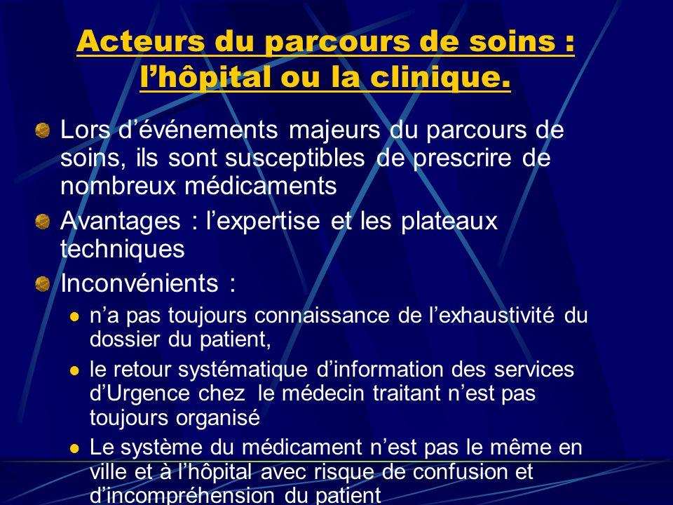 Acteurs du parcours de soins : lhôpital ou la clinique.