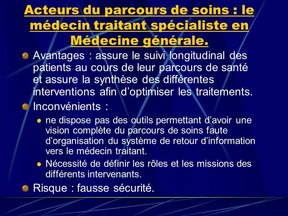 Acteurs du parcours de soins : le médecin traitant spécialiste en Médecine générale.