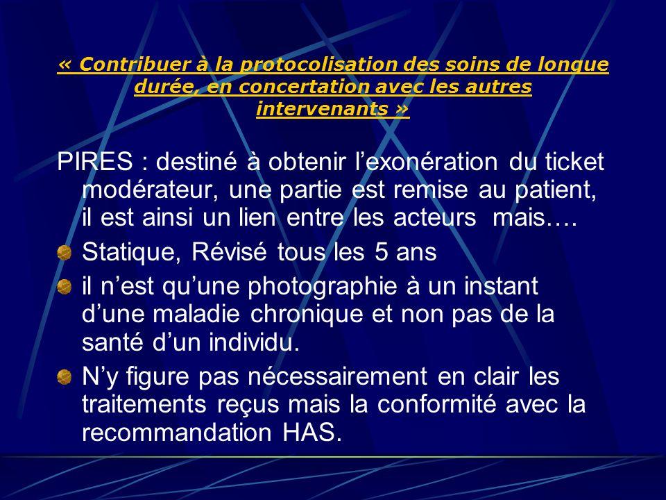 « Contribuer à la protocolisation des soins de longue durée, en concertation avec les autres intervenants » PIRES : destiné à obtenir lexonération du ticket modérateur, une partie est remise au patient, il est ainsi un lien entre les acteurs mais….