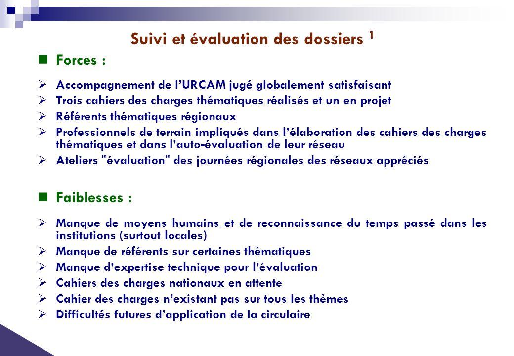 Forces : Accompagnement de lURCAM jugé globalement satisfaisant Trois cahiers des charges thématiques réalisés et un en projet Référents thématiques r