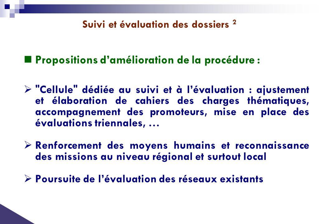 Propositions damélioration de la procédure : Cellule dédiée au suivi et à lévaluation : ajustement et élaboration de cahiers des charges thématiques,
