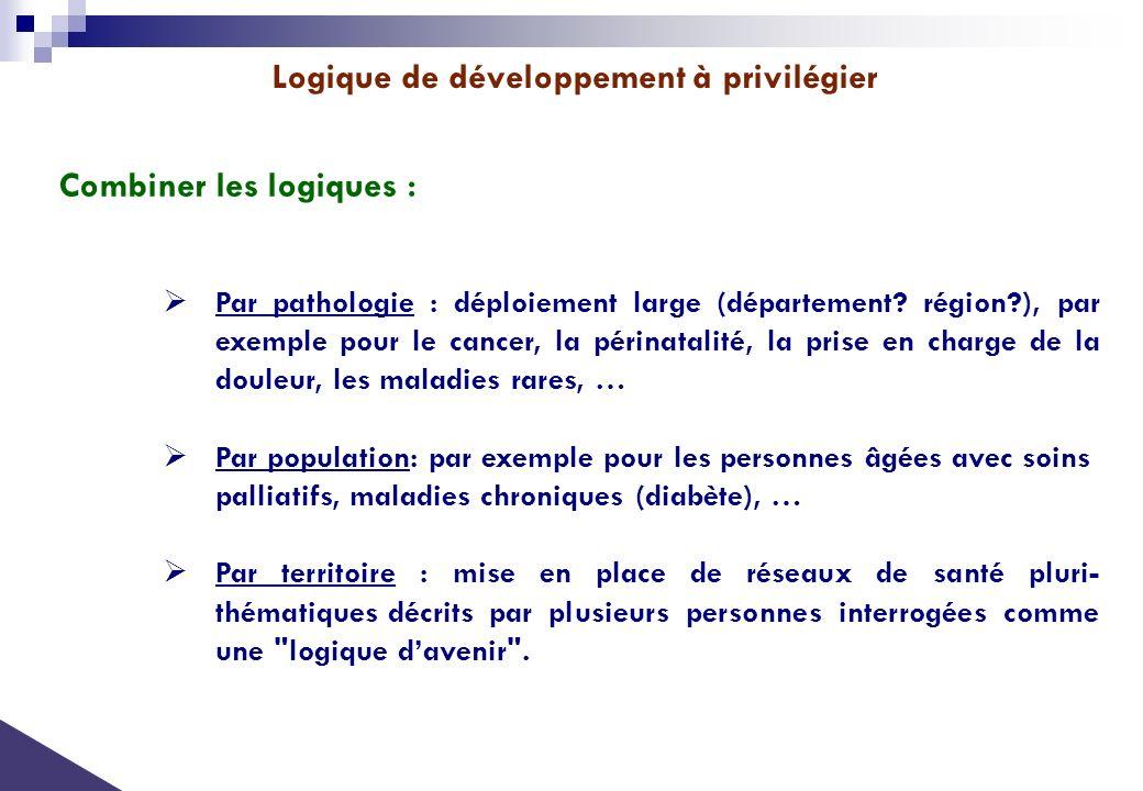 Logique de développement à privilégier Combiner les logiques : Par pathologie : déploiement large (département? région?), par exemple pour le cancer,