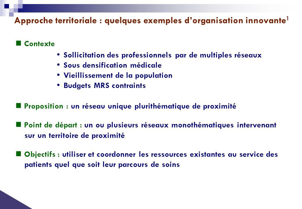 Contexte Sollicitation des professionnels par de multiples réseaux Sous densification médicale Vieillissement de la population Budgets MRS contraints