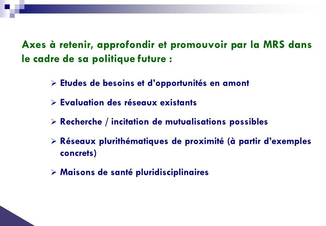 Axes à retenir, approfondir et promouvoir par la MRS dans le cadre de sa politique future : Etudes de besoins et dopportunités en amont Evaluation des