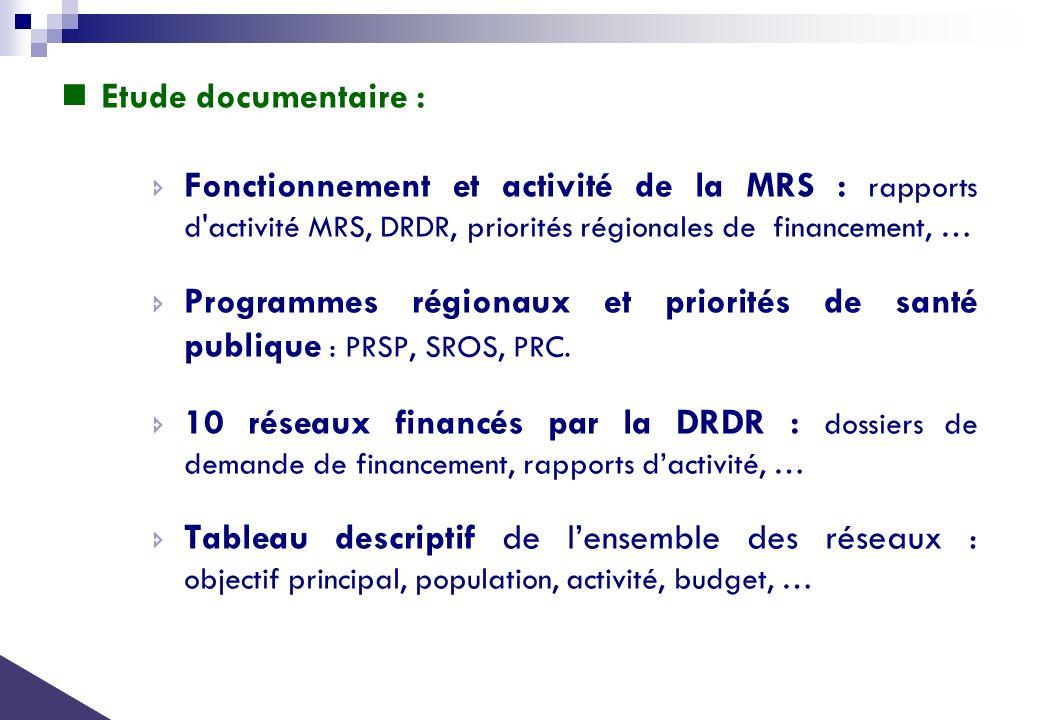 Etude documentaire : Fonctionnement et activité de la MRS : rapports d'activité MRS, DRDR, priorités régionales de financement, … Programmes régionaux