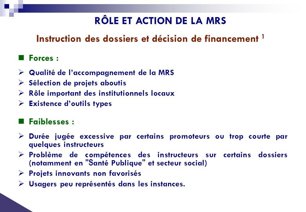 RÔLE ET ACTION DE LA MRS Forces : Qualité de laccompagnement de la MRS Sélection de projets aboutis Rôle important des institutionnels locaux Existenc