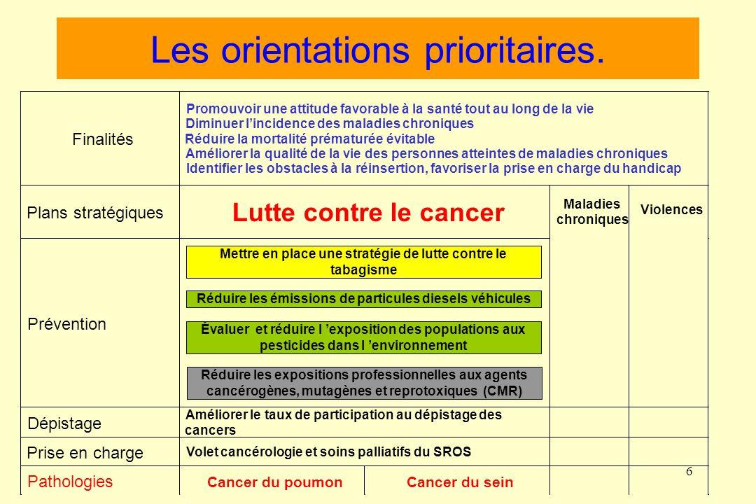 6 Les orientations prioritaires.