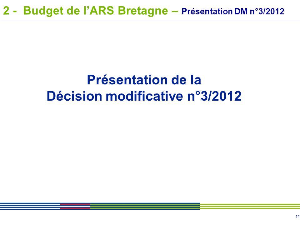 11 Présentation de la Décision modificative n°3/2012 2 - Budget de lARS Bretagne – Présentation DM n°3/2012