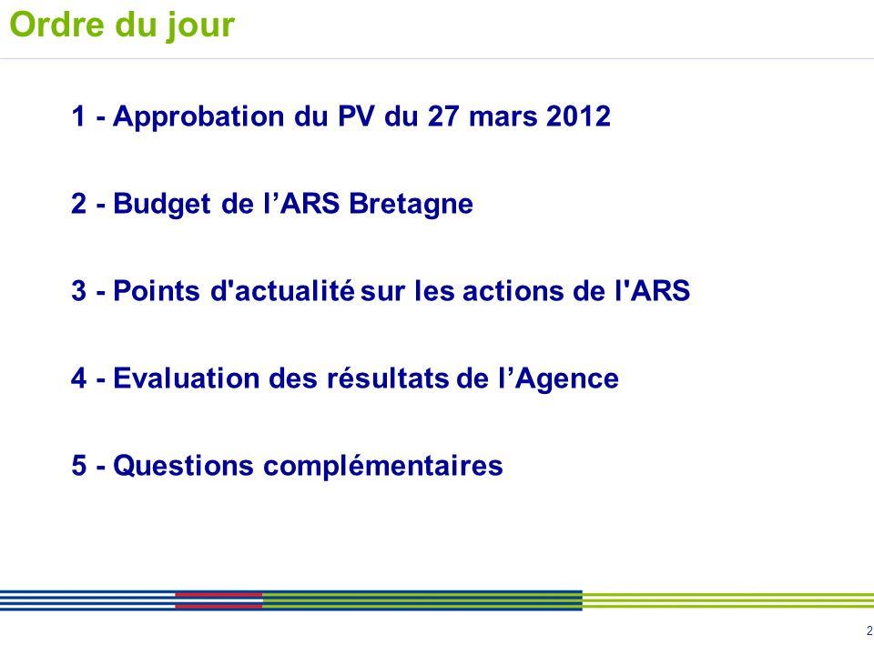 2 1 - Approbation du PV du 27 mars 2012 2 - Budget de lARS Bretagne 3 - Points d'actualité sur les actions de l'ARS 4 - Evaluation des résultats de lA