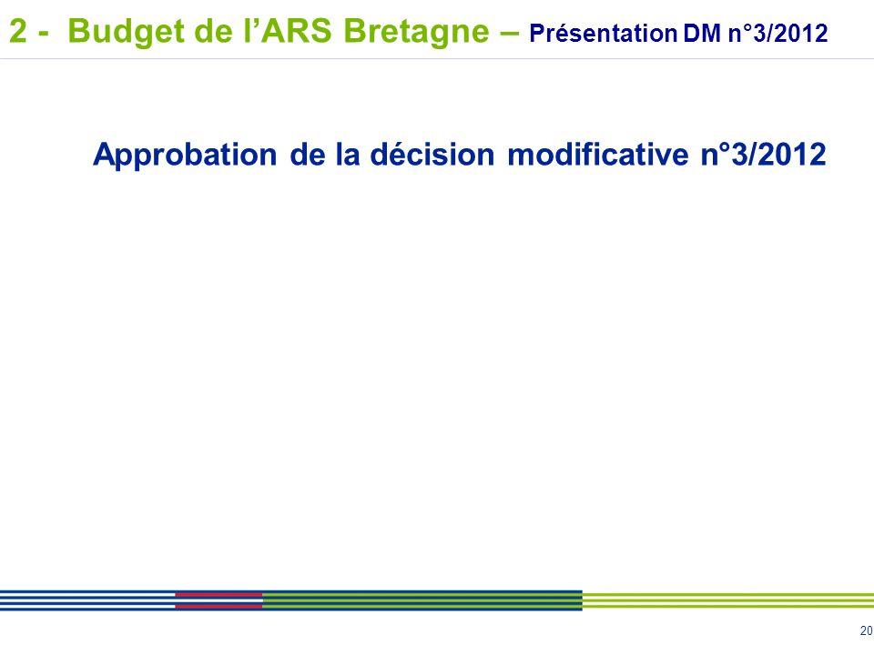 20 Approbation de la décision modificative n°3/2012 2 - Budget de lARS Bretagne – Présentation DM n°3/2012