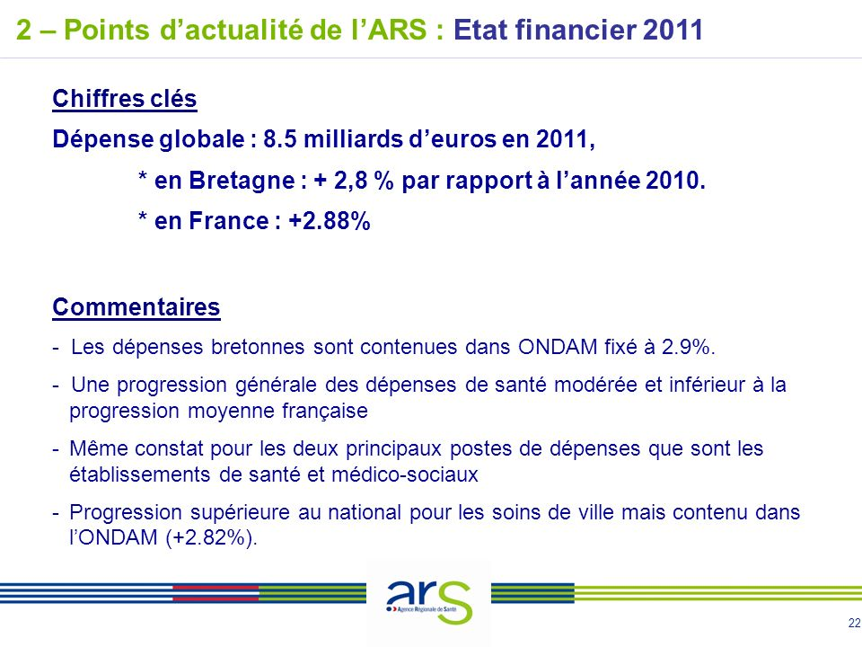 22 2 – Points dactualité de lARS : Etat financier 2011 Chiffres clés Dépense globale : 8.5 milliards deuros en 2011, * en Bretagne : + 2,8 % par rappo