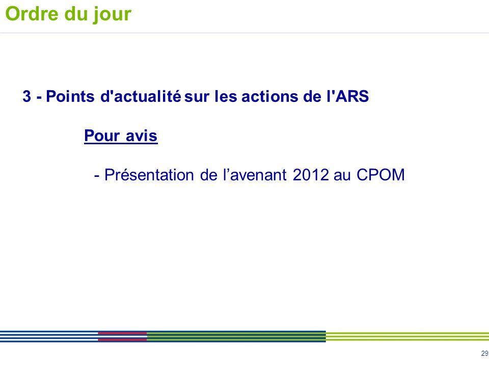 29 3 - Points d'actualité sur les actions de l'ARS Pour avis - Présentation de lavenant 2012 au CPOM Ordre du jour