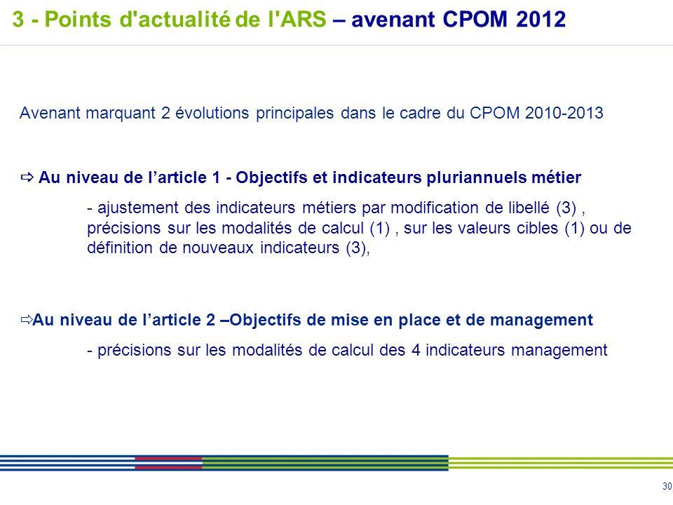 30 3 - Points d'actualité de l'ARS – avenant CPOM 2012 Avenant marquant 2 évolutions principales dans le cadre du CPOM 2010-2013 Au niveau de larticle