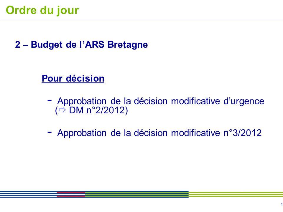4 2 – Budget de lARS Bretagne Pour décision - Approbation de la décision modificative durgence ( DM n°2/2012) - Approbation de la décision modificativ