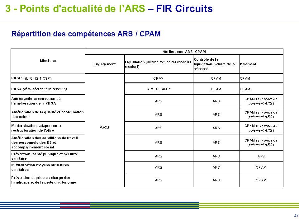 47 Répartition des compétences ARS / CPAM 3 - Points d'actualité de l'ARS – FIR Circuits
