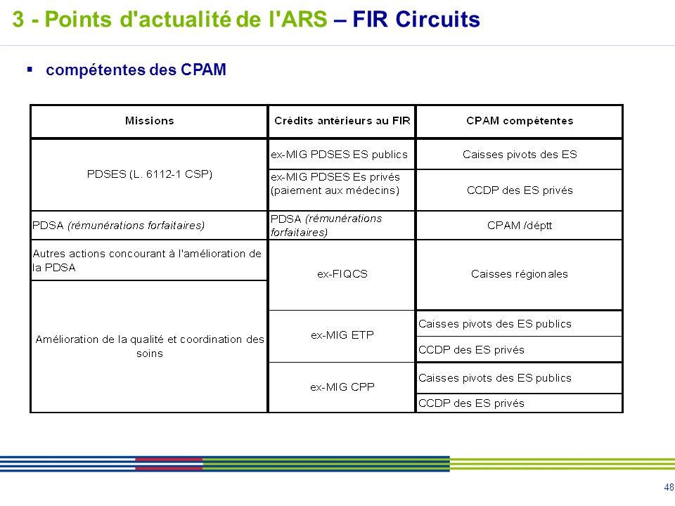 48 compétentes des CPAM 3 - Points d'actualité de l'ARS – FIR Circuits