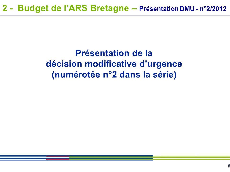 6 - Caractère durgence motivé par le report du conseil de surveillance prévu le 26 juin et les réajustements de dépenses ne pouvant pas attendre le prochain conseil -Approuvée par le Préfet de région le 27 juin, et par le contrôleur financier en région le 29 juin - Objectif : réaffectation entre enveloppes de crédits déjà ouverts précédemment 2 - Budget de lARS Bretagne – Présentation DMU - n°2/2012