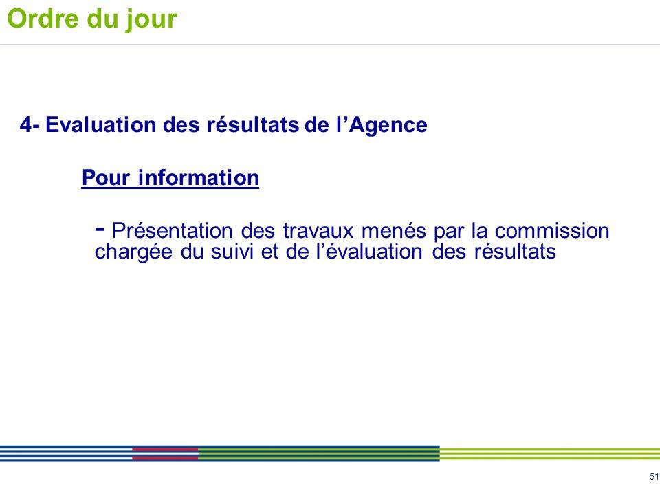 51 4- Evaluation des résultats de lAgence Pour information - Présentation des travaux menés par la commission chargée du suivi et de lévaluation des r