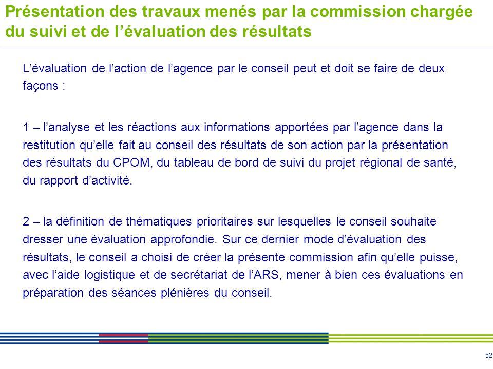 52 Lévaluation de laction de lagence par le conseil peut et doit se faire de deux façons : 1 – lanalyse et les réactions aux informations apportées pa