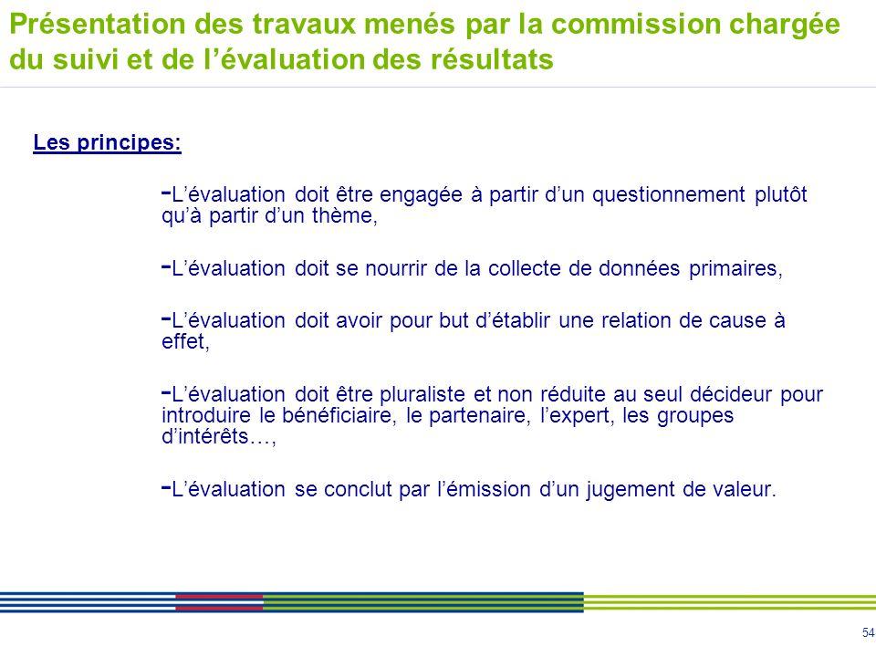 54 Les principes: - Lévaluation doit être engagée à partir dun questionnement plutôt quà partir dun thème, - Lévaluation doit se nourrir de la collect