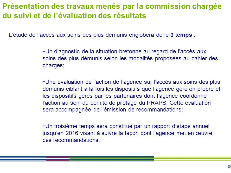 55 Létude de laccès aux soins des plus démunis englobera donc 3 temps : - Un diagnostic de la situation bretonne au regard de laccès aux soins des plu