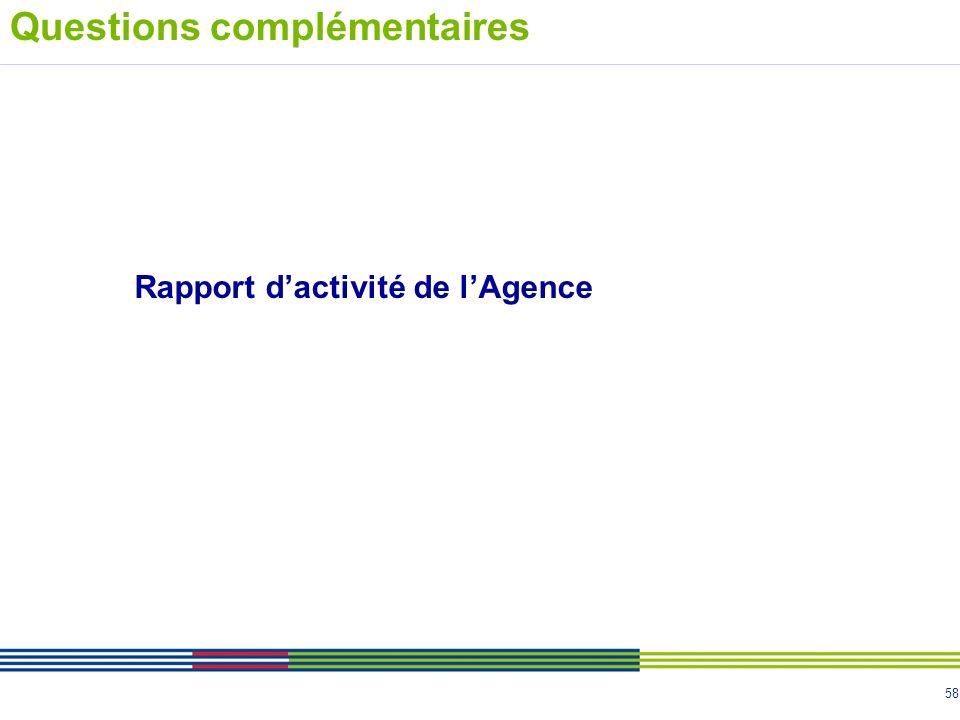 58 Rapport dactivité de lAgence Questions complémentaires