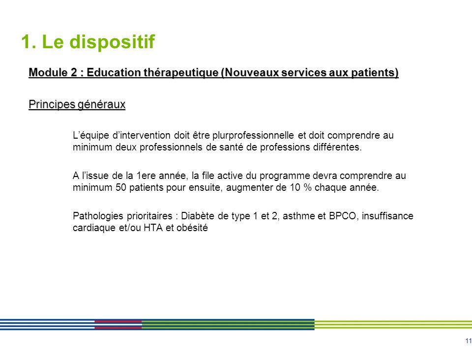 11 1. Le dispositif Module 2 : Education thérapeutique (Nouveaux services aux patients) Principes généraux Léquipe dintervention doit être plurprofess