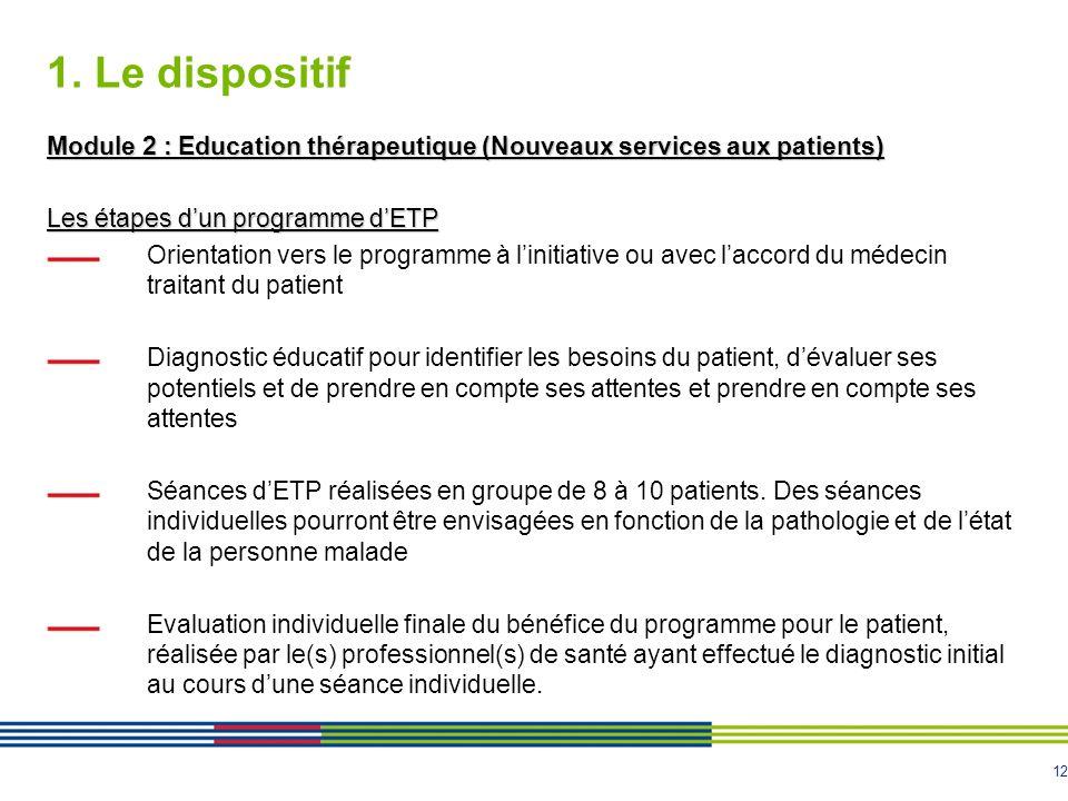 12 1. Le dispositif Module 2 : Education thérapeutique (Nouveaux services aux patients) Les étapes dun programme dETP Orientation vers le programme à