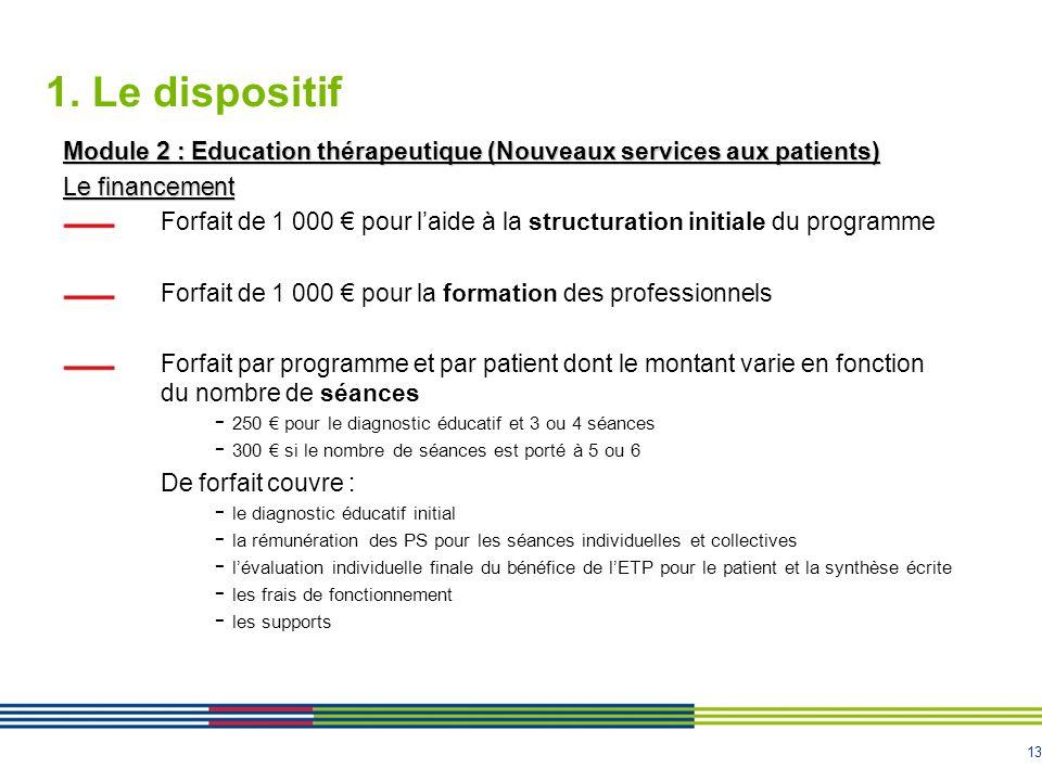 13 1. Le dispositif Module 2 : Education thérapeutique (Nouveaux services aux patients) Le financement Forfait de 1 000 pour laide à la structuration