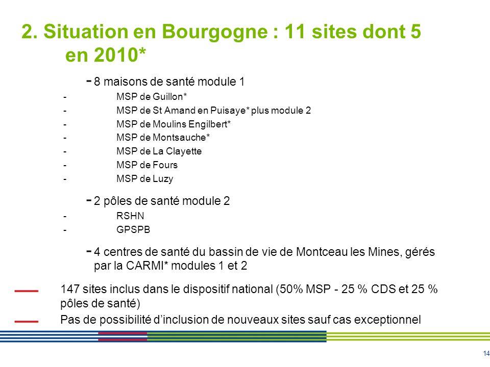 14 2. Situation en Bourgogne : 11 sites dont 5 en 2010* - 8 maisons de santé module 1 -MSP de Guillon* -MSP de St Amand en Puisaye* plus module 2 -MSP