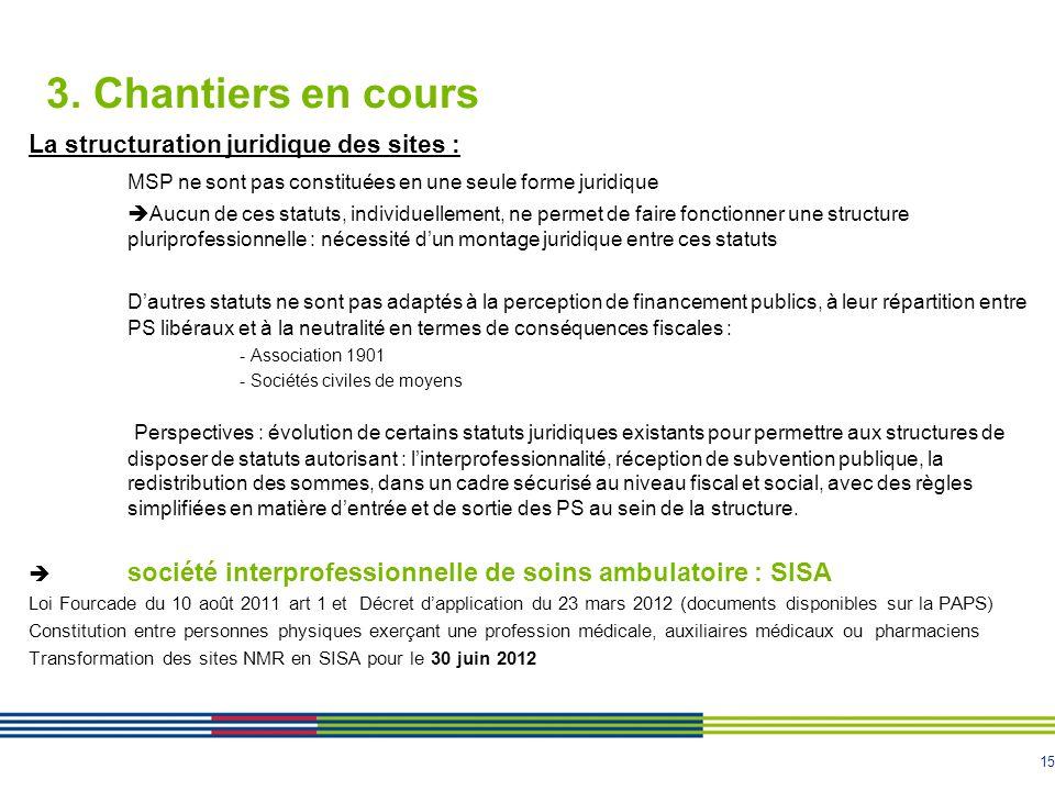 15 3. Chantiers en cours La structuration juridique des sites : MSP ne sont pas constituées en une seule forme juridique Aucun de ces statuts, individ