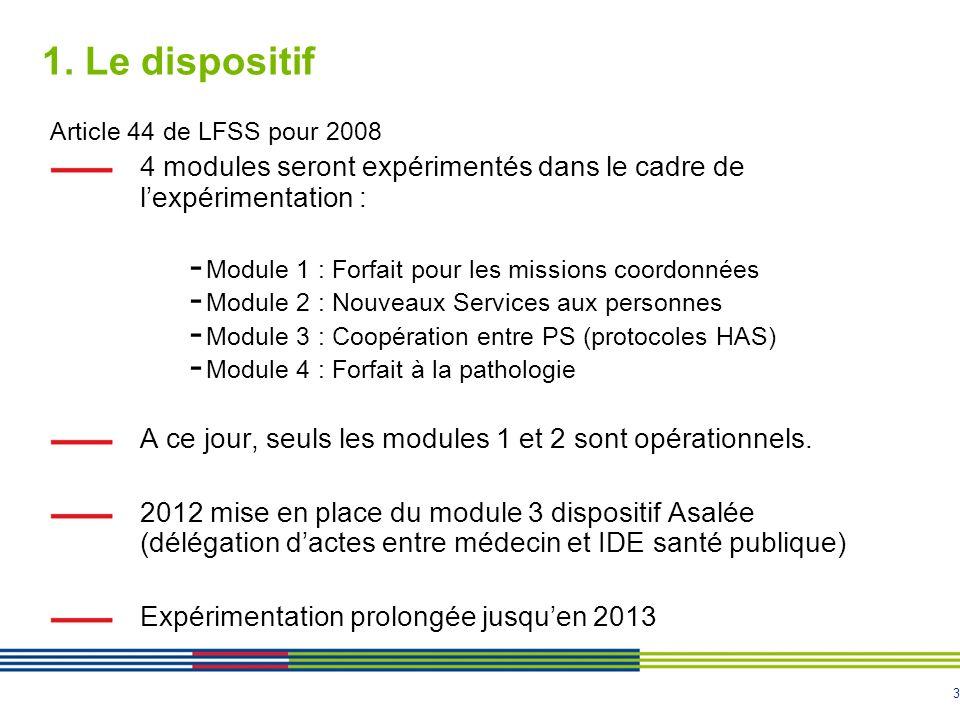 3 1. Le dispositif Article 44 de LFSS pour 2008 4 modules seront expérimentés dans le cadre de lexpérimentation : - Module 1 : Forfait pour les missio
