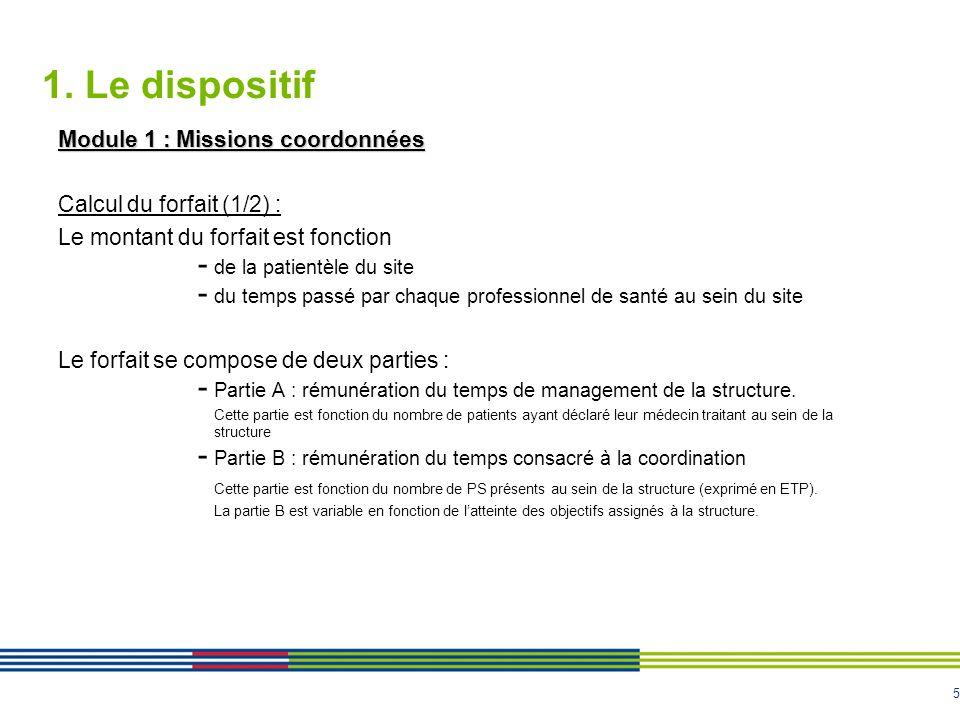 5 1. Le dispositif Module 1 : Missions coordonnées Calcul du forfait (1/2) : Le montant du forfait est fonction - de la patientèle du site - du temps