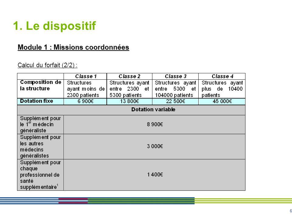6 1. Le dispositif Module 1 : Missions coordonnées Calcul du forfait (2/2) :