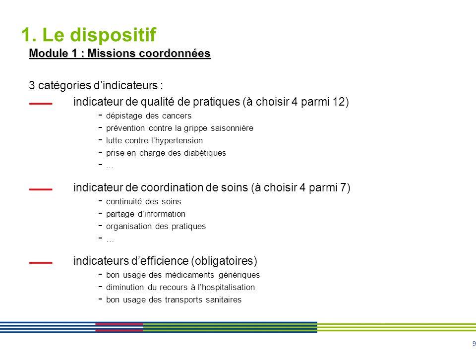 9 1. Le dispositif Module 1 : Missions coordonnées 3 catégories dindicateurs : indicateur de qualité de pratiques (à choisir 4 parmi 12) - dépistage d