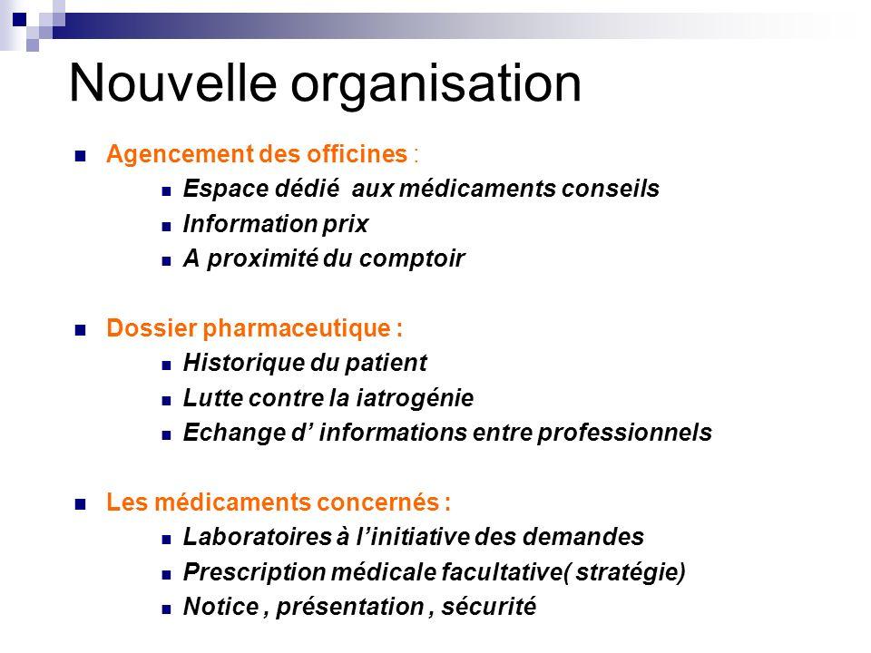 Nouvelle organisation Agencement des officines : Espace dédié aux médicaments conseils Information prix A proximité du comptoir Dossier pharmaceutique