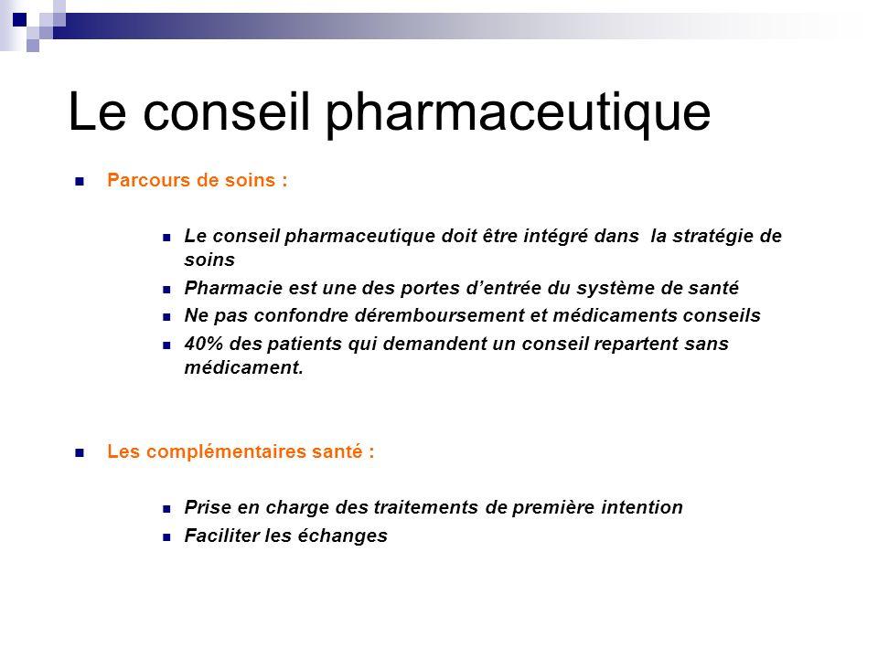 Le conseil pharmaceutique Parcours de soins : Le conseil pharmaceutique doit être intégré dans la stratégie de soins Pharmacie est une des portes dent