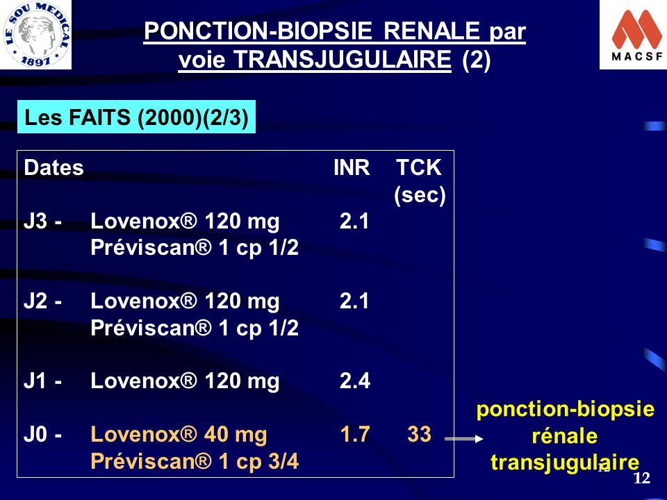 12 Les FAITS (2000)(2/3) Dates INR TCK (sec) J3 -Lovenox® 120 mg 2.1 Préviscan® 1 cp 1/2 J2 -Lovenox® 120 mg 2.1 Préviscan® 1 cp 1/2 J1 -Lovenox® 120