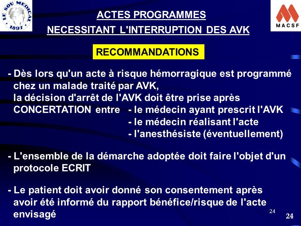 24 RECOMMANDATIONS - Dès lors qu'un acte à risque hémorragique est programmé chez un malade traité par AVK, la décision d'arrêt de l'AVK doit être pri