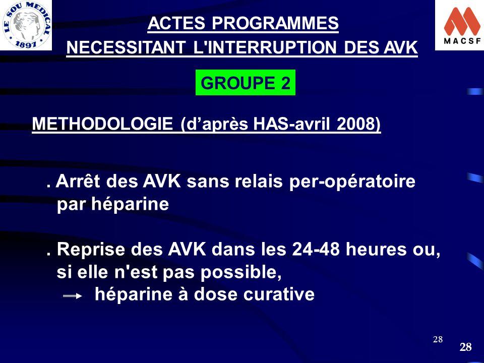 28 GROUPE 2 METHODOLOGIE (daprès HAS-avril 2008) NECESSITANT L'INTERRUPTION DES AVK ACTES PROGRAMMES. Arrêt des AVK sans relais per-opératoire par hép