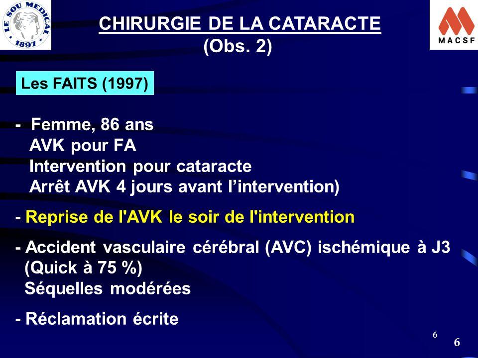 6 6 - Femme, 86 ans AVK pour FA Intervention pour cataracte Arrêt AVK 4 jours avant lintervention) - Reprise de l'AVK le soir de l'intervention - Acci