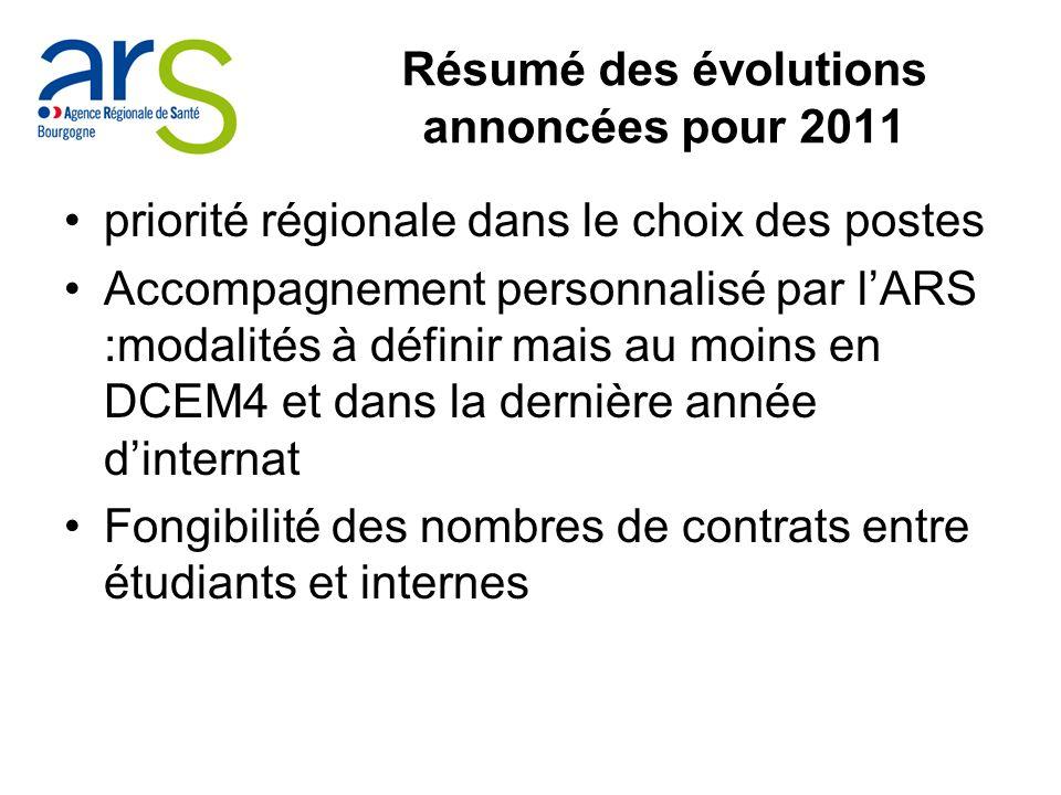 Résumé des évolutions annoncées pour 2011 priorité régionale dans le choix des postes Accompagnement personnalisé par lARS :modalités à définir mais a
