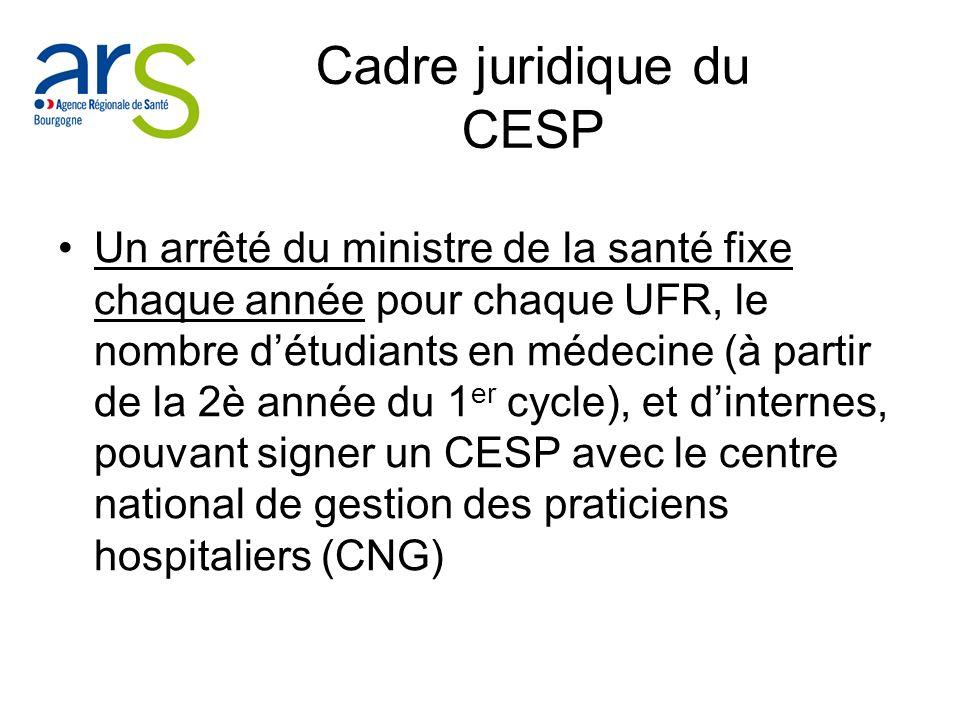 Cadre juridique du CESP Un arrêté du ministre de la santé fixe chaque année pour chaque UFR, le nombre détudiants en médecine (à partir de la 2è année