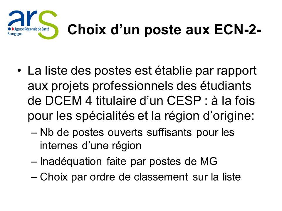 Choix dun poste aux ECN-2- La liste des postes est établie par rapport aux projets professionnels des étudiants de DCEM 4 titulaire dun CESP : à la fo