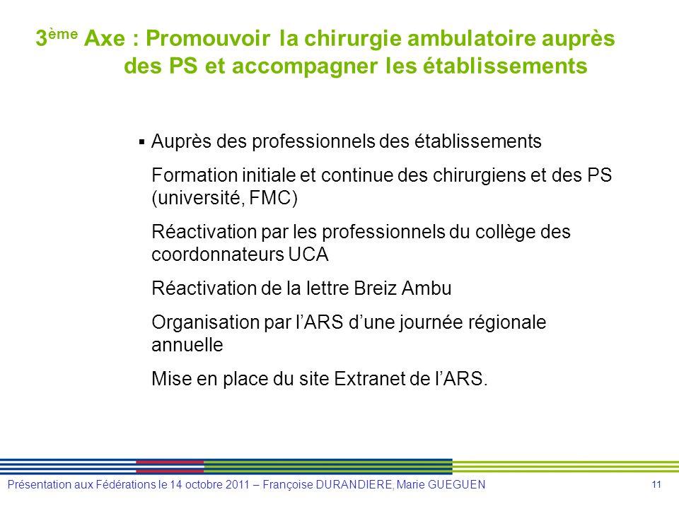 11 Présentation aux Fédérations le 14 octobre 2011 – Françoise DURANDIERE, Marie GUEGUEN 3 ème Axe : Promouvoir la chirurgie ambulatoire auprès des PS