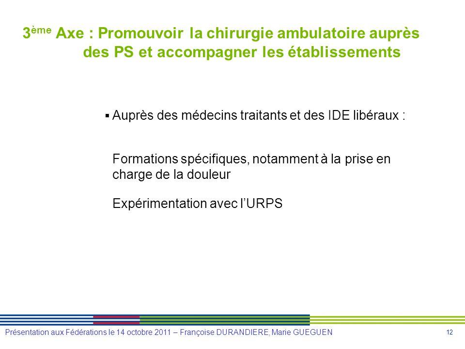 12 Présentation aux Fédérations le 14 octobre 2011 – Françoise DURANDIERE, Marie GUEGUEN 3 ème Axe : Promouvoir la chirurgie ambulatoire auprès des PS